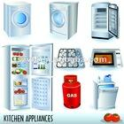 Household appliances import services in HongKong-----wing