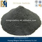 silicon carbide powder price down from china
